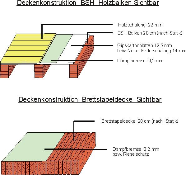 statik holzbalken ahbdecke statik bemessung mauerwerk. Black Bedroom Furniture Sets. Home Design Ideas